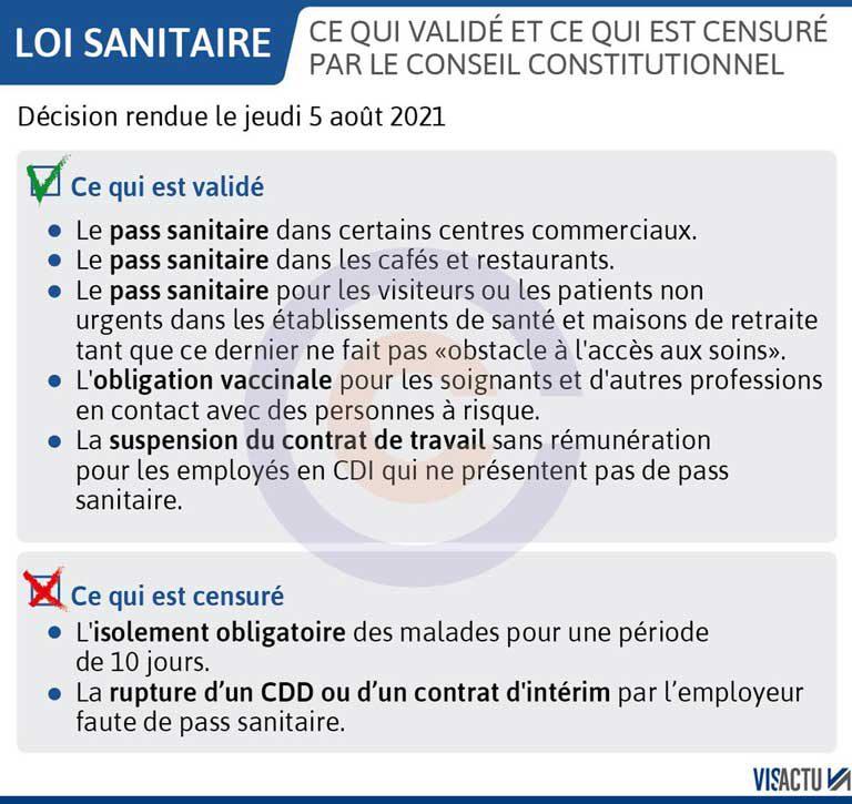 visactu-loi-sanitaire-ce-qui-est-valide-ce-qui-est-censure-par-le-conseil-constitutionnel